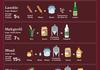 The Compendium of Alcohol Ingredients